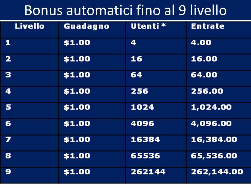 Bonus automatici fino al 9 livello