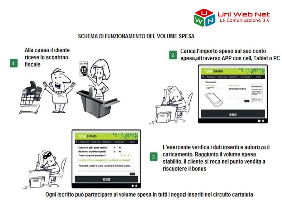 www.annuncivideoitalia.it www.youtubenet.org E tutti i portali correlati Sono di proprieta'di UniwebNet.
