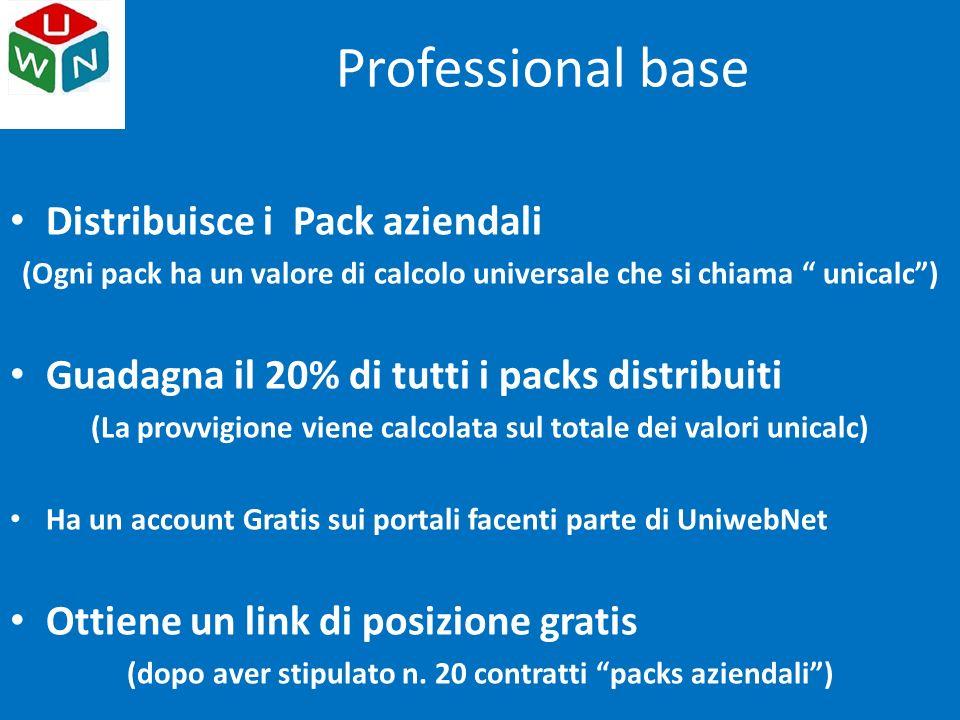 Distribuisce i Pack aziendali (Ogni pack ha un valore di calcolo universale che si chiama unicalc ) Guadagna il 20% di tutti i packs distribuiti (La provvigione viene calcolata sul totale dei valori unicalc) Ha un account Gratis sui portali facenti parte di UniwebNet Ottiene un link di posizione gratis (dopo aver stipulato n.