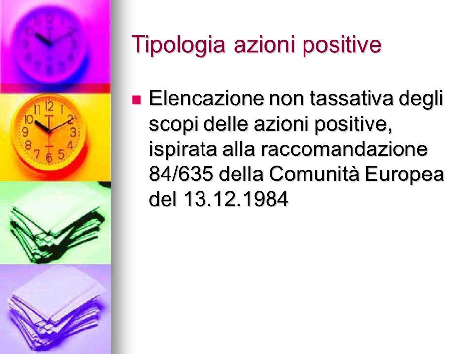 Tipologia azioni positive Elencazione non tassativa degli scopi delle azioni positive, ispirata alla raccomandazione 84/635 della Comunità Europea del 13.12.1984 Elencazione non tassativa degli scopi delle azioni positive, ispirata alla raccomandazione 84/635 della Comunità Europea del 13.12.1984