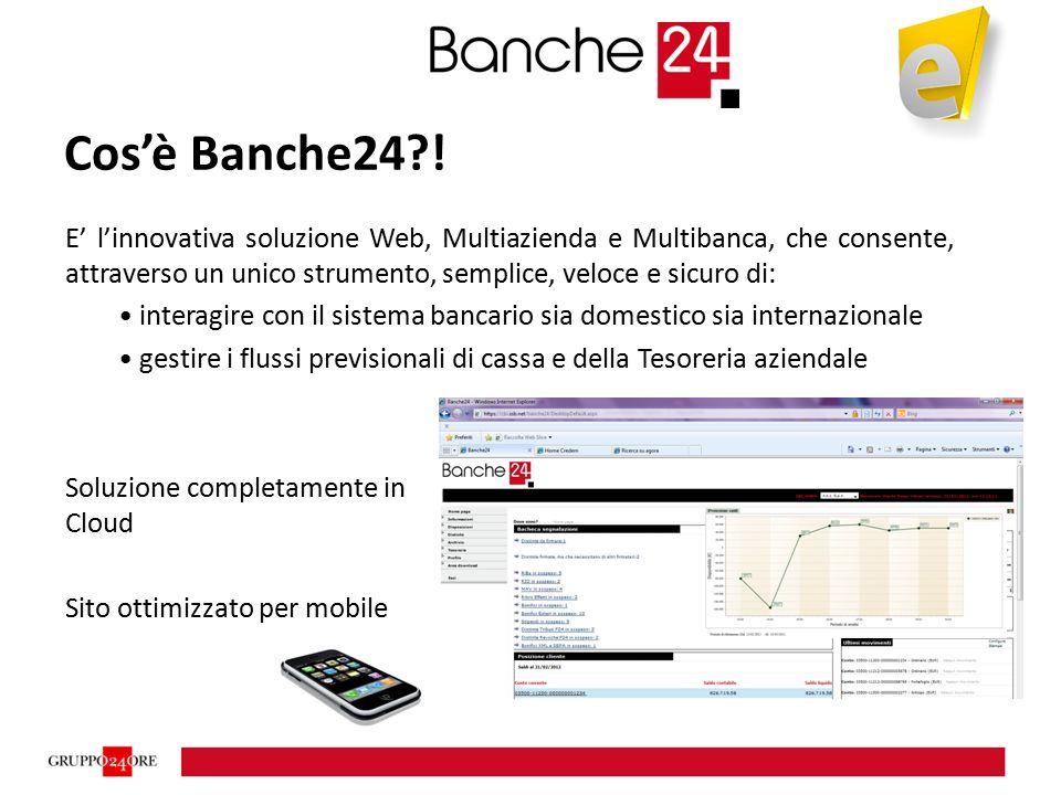 Cos'è Banche24?.
