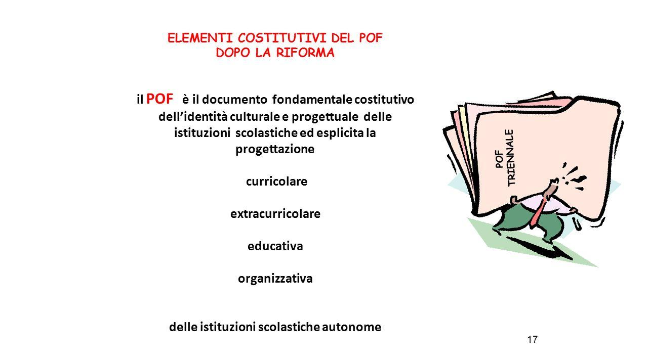 17 ELEMENTI COSTITUTIVI DEL POF DOPO LA RIFORMA il POF è il documento fondamentale costitutivo dell'identità culturale e progettuale delle istituzioni