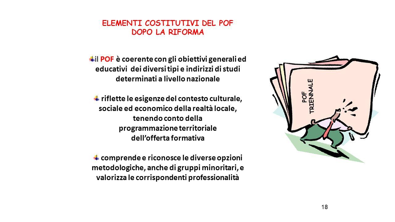 18 ELEMENTI COSTITUTIVI DEL POF DOPO LA RIFORMA il il POF è coerente con gli obiettivi generali ed educativi dei diversi tipi e indirizzi di studi det