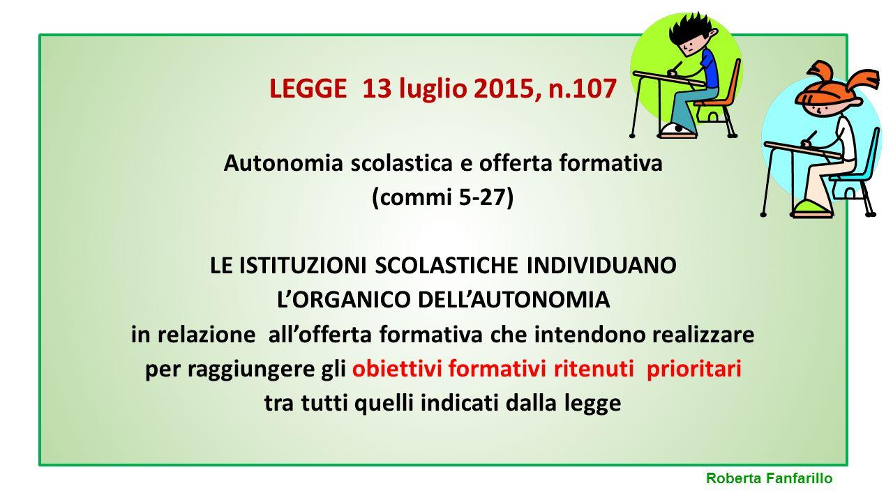 LEGGE 13 luglio 2015, n.107 Autonomia scolastica e offerta formativa (commi 5-27) LE ISTITUZIONI SCOLASTICHE INDIVIDUANO L'ORGANICO DELL'AUTONOMIA in