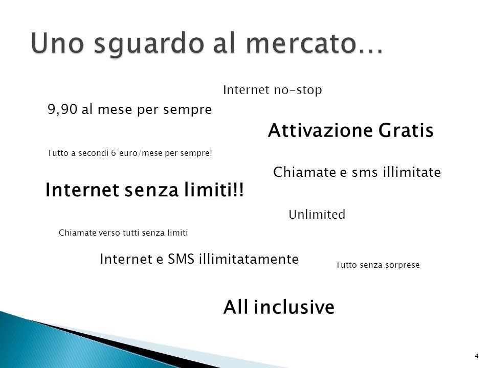 4 Tutto a secondi 6 euro/mese per sempre. Internet senza limiti!.
