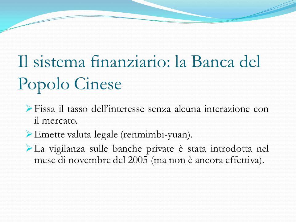 Il sistema finanziario: la Banca del Popolo Cinese  Fissa il tasso dell'interesse senza alcuna interazione con il mercato.