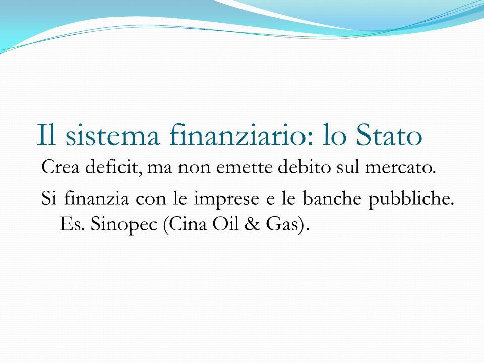 Il sistema finanziario: lo Stato Crea deficit, ma non emette debito sul mercato.