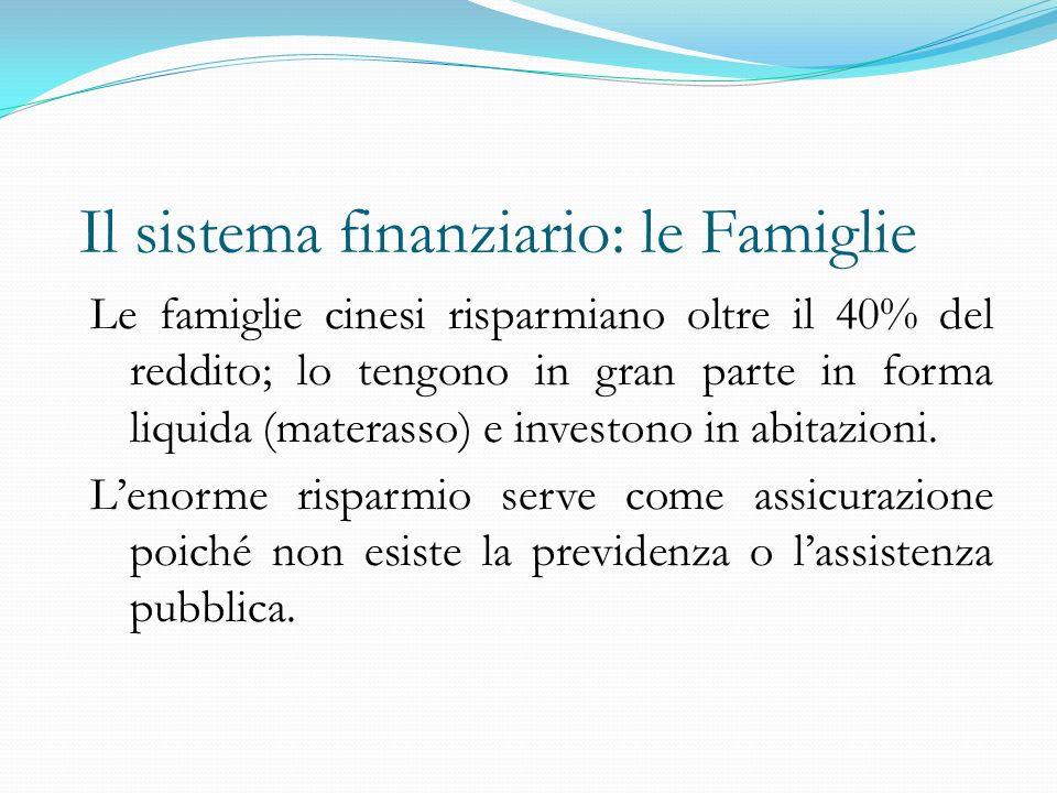 Il sistema finanziario: le Famiglie Le famiglie cinesi risparmiano oltre il 40% del reddito; lo tengono in gran parte in forma liquida (materasso) e investono in abitazioni.