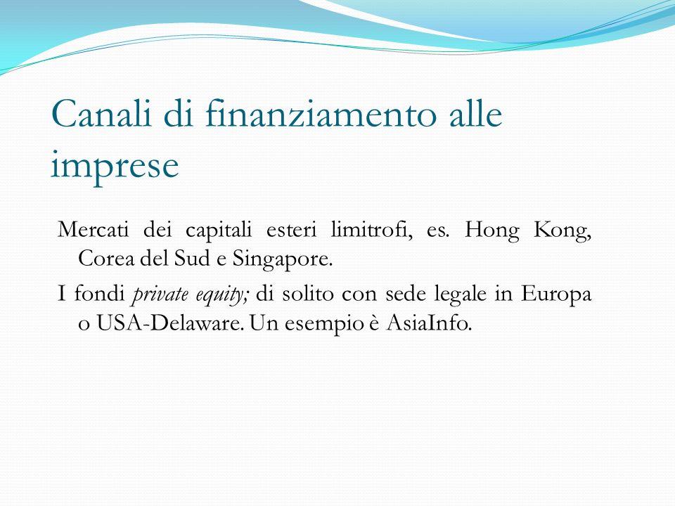 Canali di finanziamento alle imprese Mercati dei capitali esteri limitrofi, es.