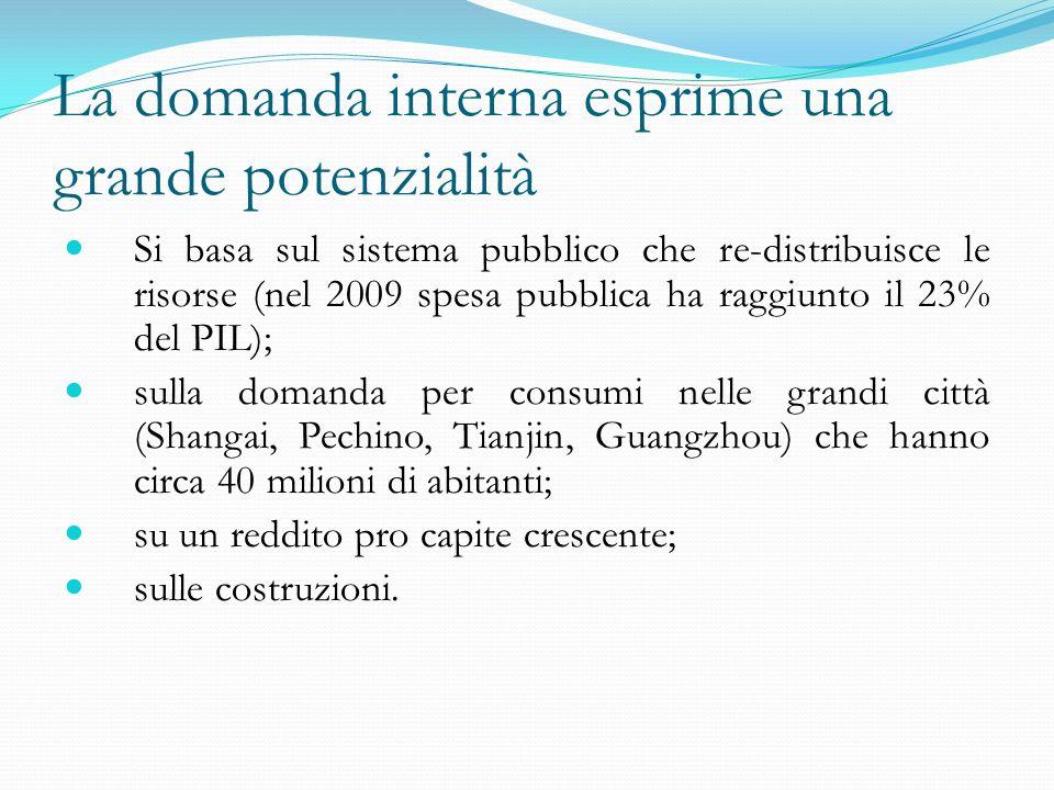 Il sistema finanziario: i bond Non esiste la regolamentazione a tutela dei creditori (moral hazard).