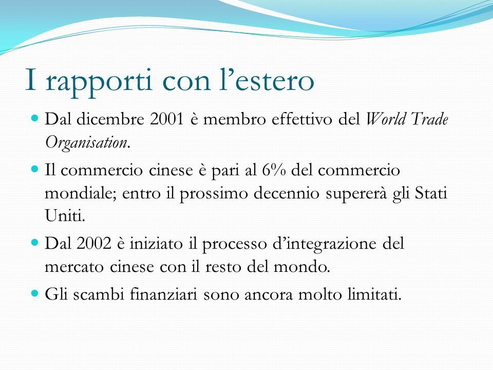I rapporti con l'estero Dal dicembre 2001 è membro effettivo del World Trade Organisation.