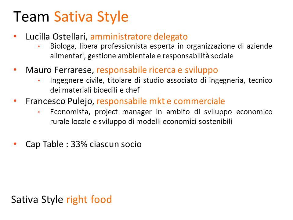 Team Sativa Style Lucilla Ostellari, amministratore delegato Biologa, libera professionista esperta in organizzazione di aziende alimentari, gestione