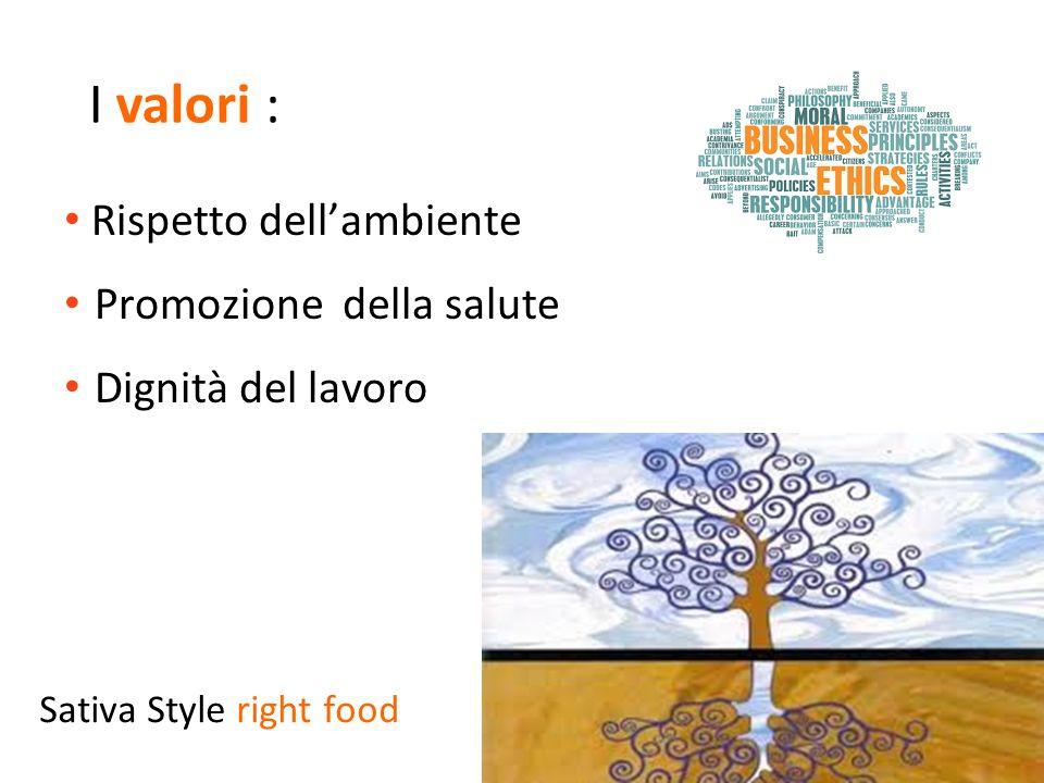 Rispetto dell'ambiente Promozione della salute Dignità del lavoro Sativa Style right food I valori :