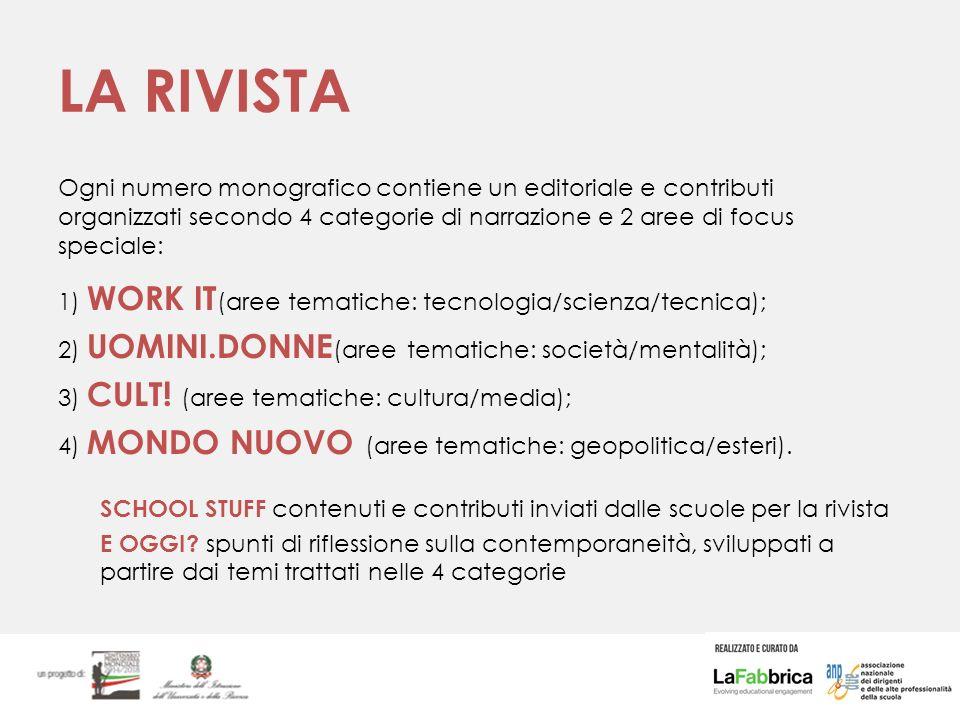 LA MAPPA MAPPA Luoghi&Memorie REPORTAGE DI SCUOLE e URBAN REPORTER, GEOLOCALIZZAZIONE dei contributi presenti nella RIVISTA.