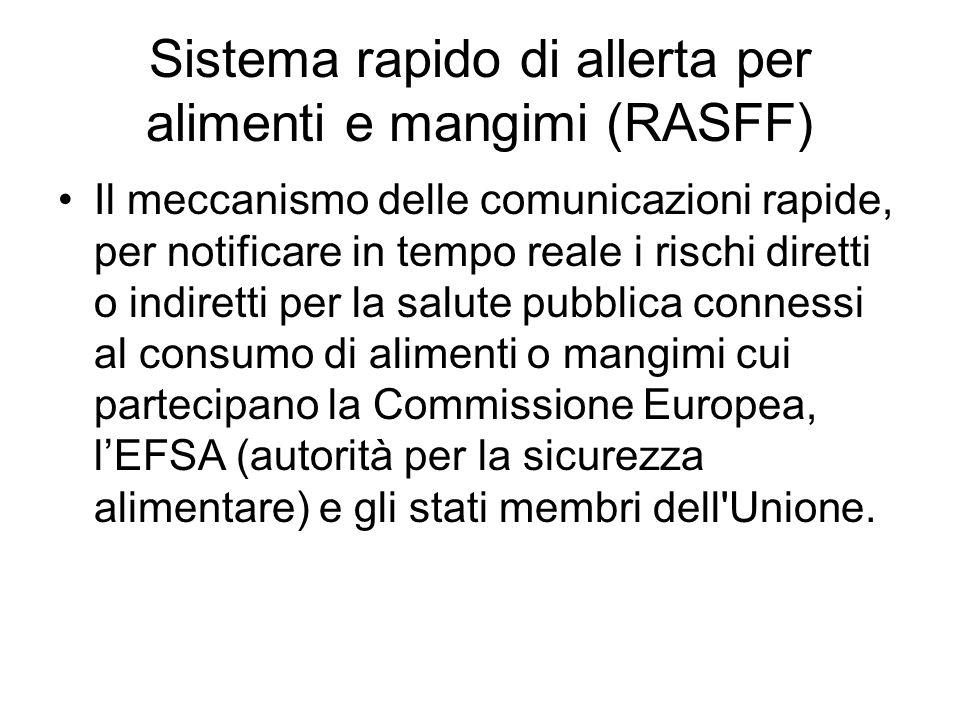 Sistema rapido di allerta per alimenti e mangimi (RASFF) Il meccanismo delle comunicazioni rapide, per notificare in tempo reale i rischi diretti o in