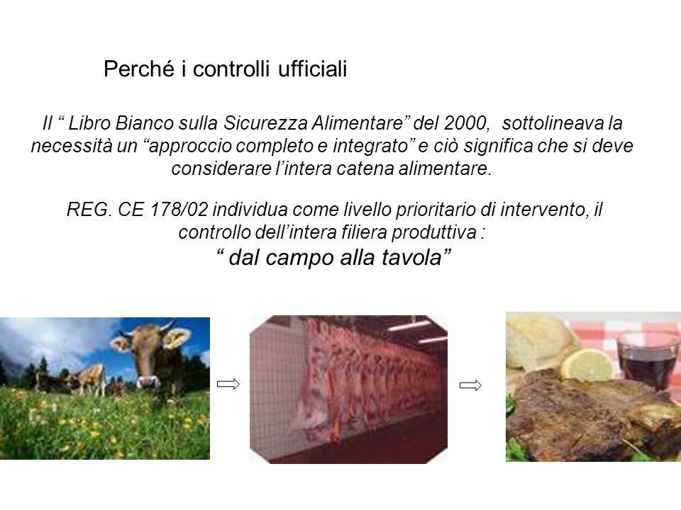 """Il """" Libro Bianco sulla Sicurezza Alimentare"""" del 2000, sottolineava la necessità un """"approccio completo e integrato"""" e ciò significa che si deve cons"""