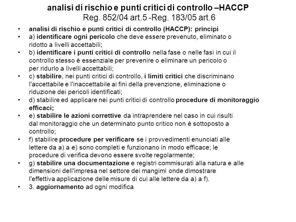 analisi di rischio e punti critici di controllo –HACCP Reg. 852/04 art.5 -Reg. 183/05 art.6 analisi di rischio e punti critici di controllo (HACCP): p