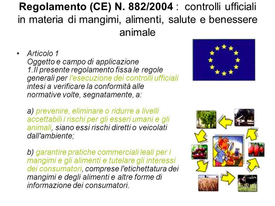 Regolamento (CE) N. 882/2004 : controlli ufficiali in materia di mangimi, alimenti, salute e benessere animale Articolo 1 Oggetto e campo di applicazi