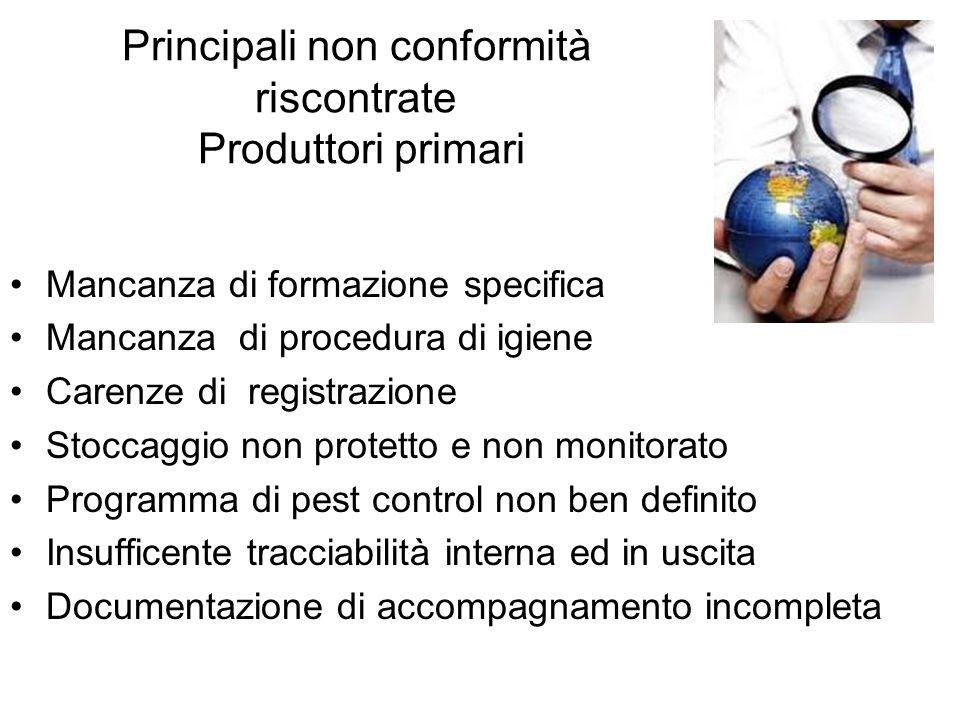 Principali non conformità riscontrate Produttori primari Mancanza di formazione specifica Mancanza di procedura di igiene Carenze di registrazione Sto