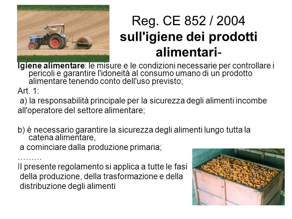 Reg. CE 852 / 2004 sull'igiene dei prodotti alimentari- Igiene alimentare: le misure e le condizioni necessarie per controllare i pericoli e garantire