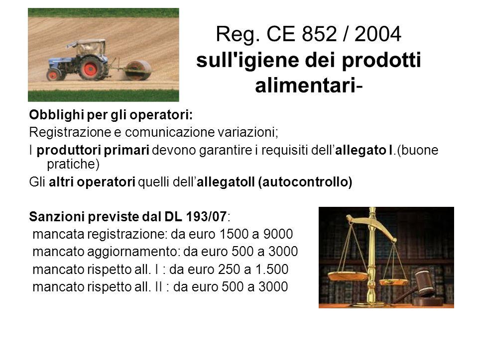 Reg. CE 852 / 2004 sull'igiene dei prodotti alimentari- Obblighi per gli operatori: Registrazione e comunicazione variazioni; I produttori primari dev