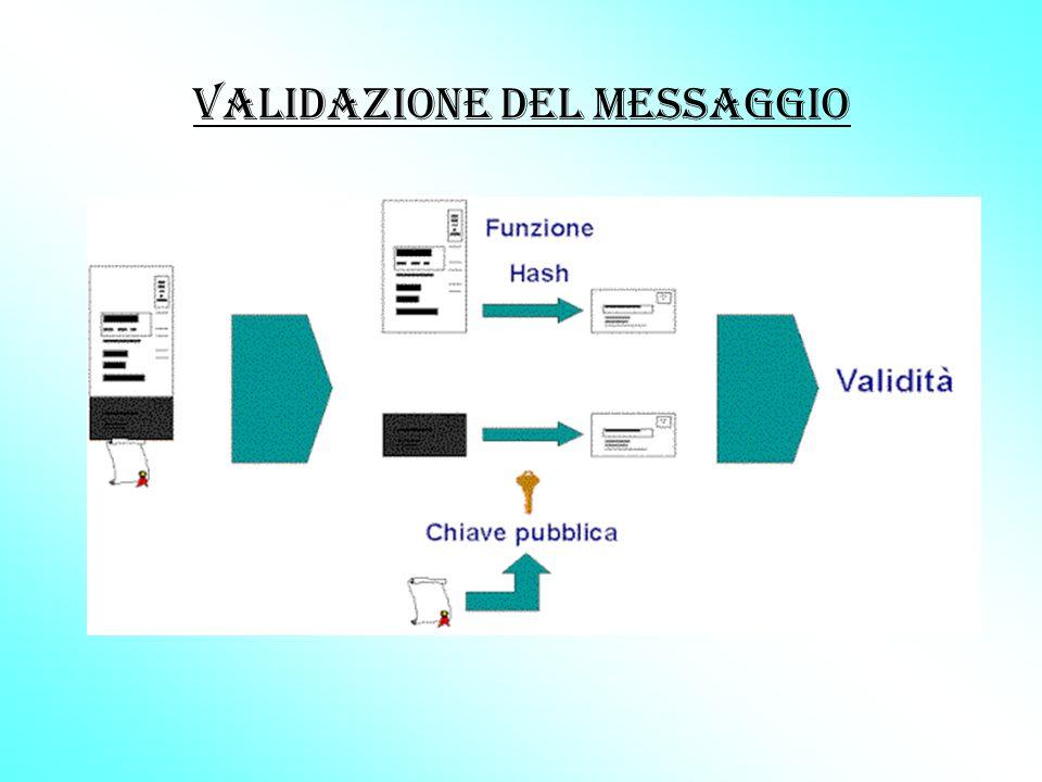 Validazione del messaggio