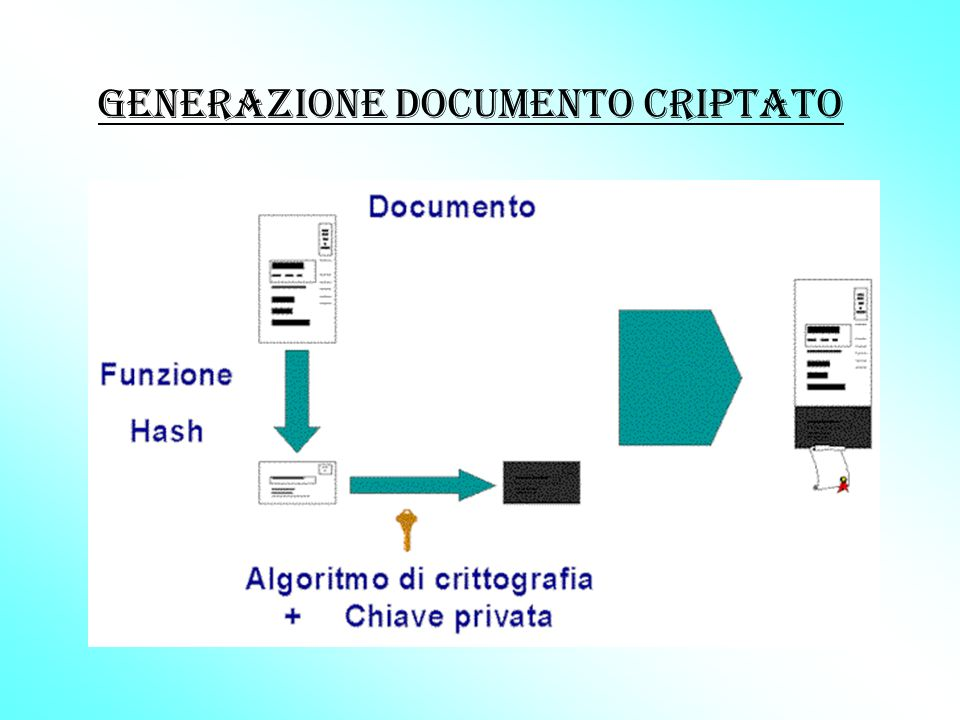 Generazione documento criptato