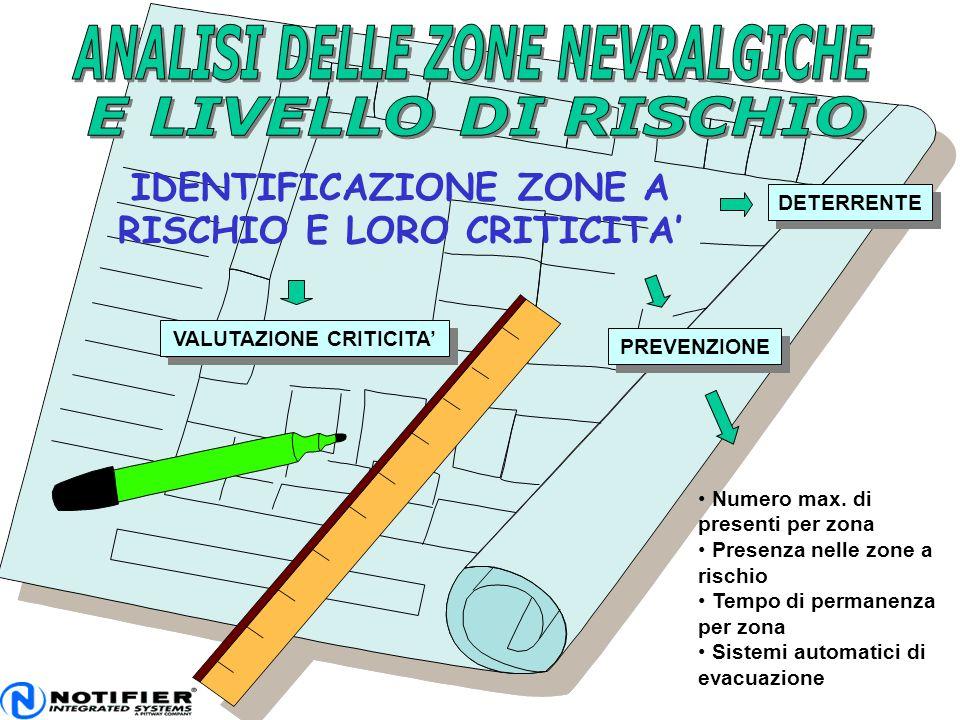 VALUTAZIONE CRITICITA' PREVENZIONE IDENTIFICAZIONE ZONE A RISCHIO E LORO CRITICITA' DETERRENTE Numero max. di presenti per zona Presenza nelle zone a
