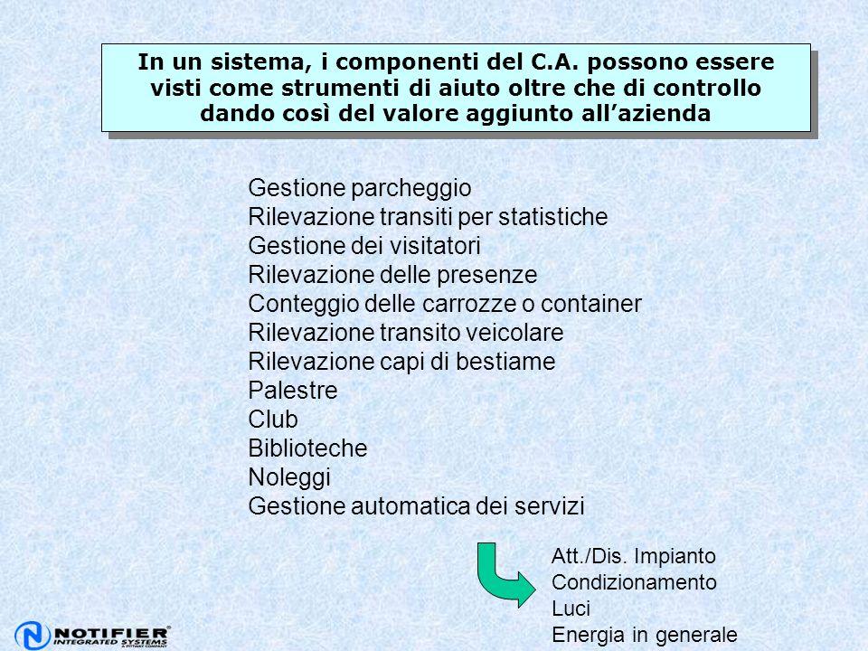 In un sistema, i componenti del C.A. possono essere visti come strumenti di aiuto oltre che di controllo dando così del valore aggiunto all'azienda Ge