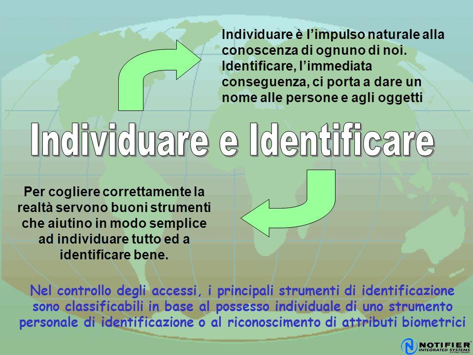 Nel controllo degli accessi, i principali strumenti di identificazione sono classificabili in base al possesso individuale di uno strumento personale
