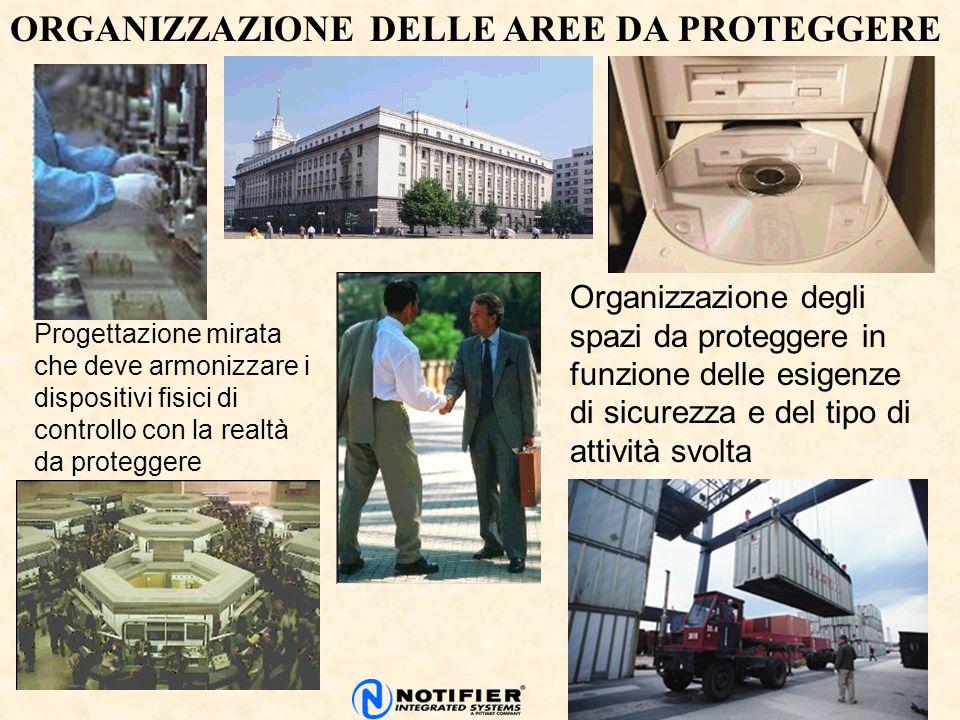 ORGANIZZAZIONE DELLE AREE DA PROTEGGERE Organizzazione degli spazi da proteggere in funzione delle esigenze di sicurezza e del tipo di attività svolta