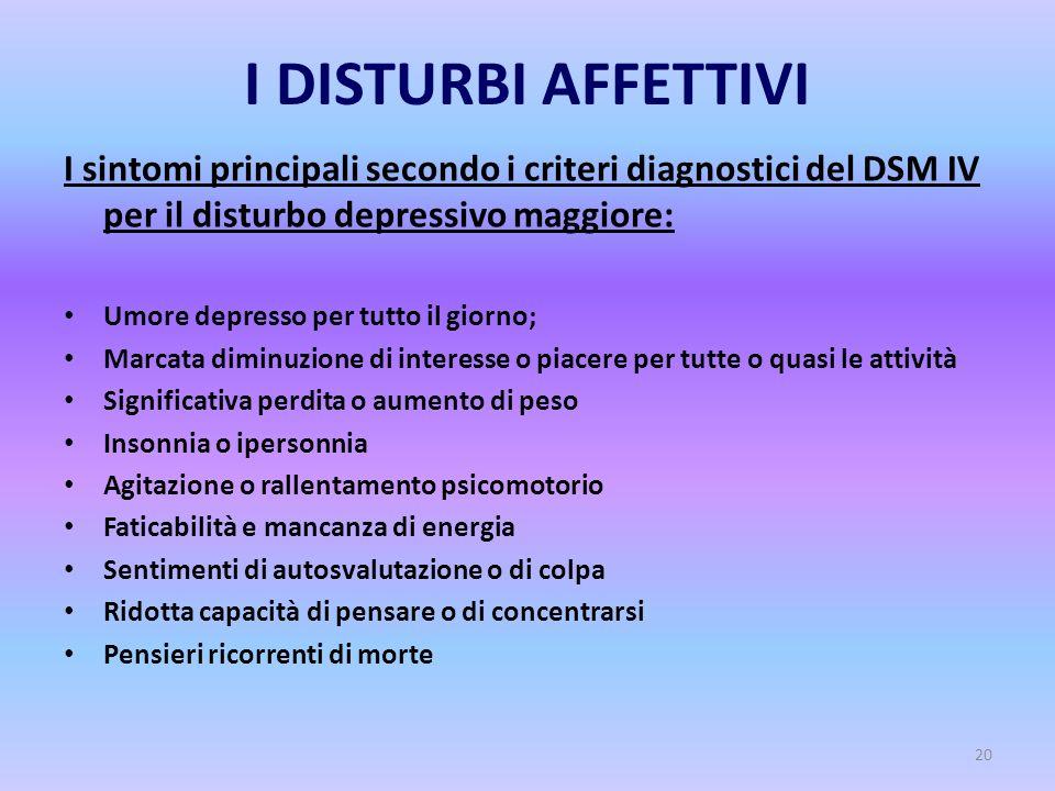 20 I DISTURBI AFFETTIVI I sintomi principali secondo i criteri diagnostici del DSM IV per il disturbo depressivo maggiore: Umore depresso per tutto il
