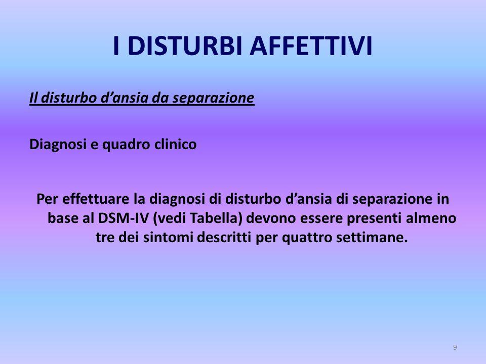 9 I DISTURBI AFFETTIVI Il disturbo d'ansia da separazione Diagnosi e quadro clinico Per effettuare la diagnosi di disturbo d'ansia di separazione in b