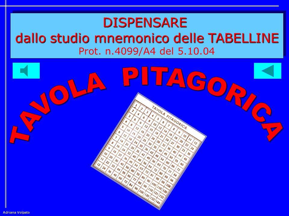 dalla conoscenza della tabellina del: 2 5 10 si conosce il 76% della Tavola Pitagorica Adriana Volpato 273654637281 72 63 54 27 36 9