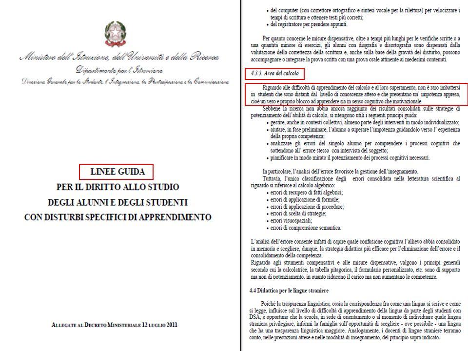 15 Ottobre 2012 DISLESSIA e D.S.A.: didattiche per compensare e dispensare nel C ALCOLO e L 2 DISLESSIA e D.S.A.: didattiche per compensare e dispensa