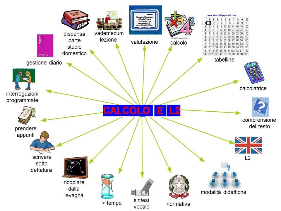dalla conoscenza della tabellina del: 2 5 10 si conosce il 64% della Tavola Pitagorica Adriana Volpato