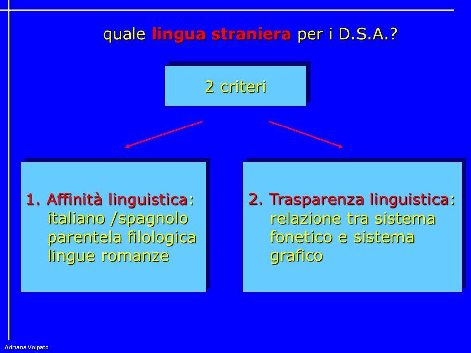Adriana Volpato fonemafonema combinazionigrafemichecombinazionigrafemiche ITALIANOITALIANO INGLESEINGLESE 25253333 11201120 4040