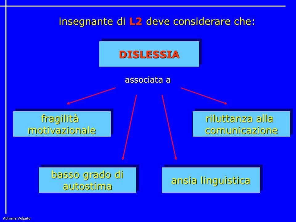 alunno Dislessico ITALIANO IMPORTANTEIMPORTANTE Adriana Volpato