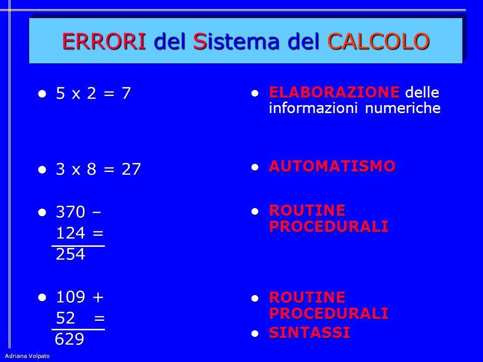 ERRORI del Sistema del CALCOLO 5 x 2 = 7 5 x 2 = 7 3 x 8 = 27 3 x 8 = 27 370 – 370 – 124 = 254 109 + 109 + 52 = 629 629 ELABORAZIONE delle informazioni numeriche ELABORAZIONE delle informazioni numeriche AUTOMATISMO AUTOMATISMO ROUTINE PROCEDURALI ROUTINE PROCEDURALI SINTASSI SINTASSI Adriana Volpato