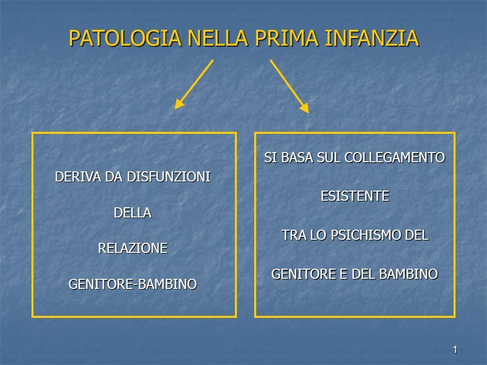 1 PATOLOGIA NELLA PRIMA INFANZIA DERIVA DA DISFUNZIONI DELLARELAZIONEGENITORE-BAMBINO SI BASA SUL COLLEGAMENTO ESISTENTE TRA LO PSICHISMO DEL GENITORE