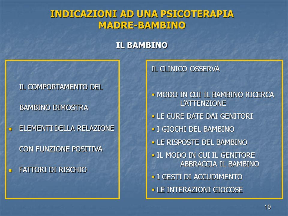 10 INDICAZIONI AD UNA PSICOTERAPIA MADRE-BAMBINO IL BAMBINO IL COMPORTAMENTO DEL BAMBINO DIMOSTRA BAMBINO DIMOSTRA ELEMENTI DELLA RELAZIONE ELEMENTI D