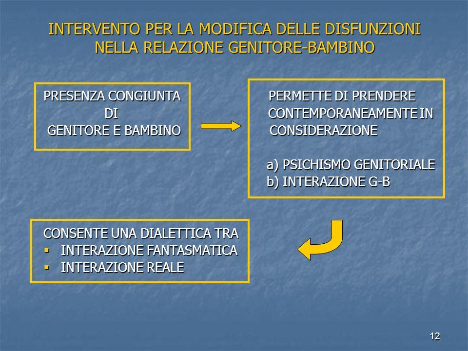 12 INTERVENTO PER LA MODIFICA DELLE DISFUNZIONI NELLA RELAZIONE GENITORE-BAMBINO PRESENZA CONGIUNTA PERMETTE DI PRENDERE DI CONTEMPORANEAMENTE IN DI C
