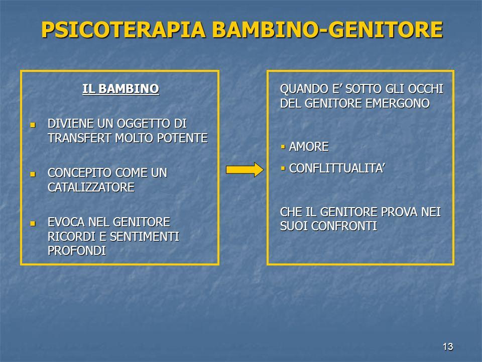 13 PSICOTERAPIA BAMBINO-GENITORE IL BAMBINO IL BAMBINO DIVIENE UN OGGETTO DI TRANSFERT MOLTO POTENTE DIVIENE UN OGGETTO DI TRANSFERT MOLTO POTENTE CON