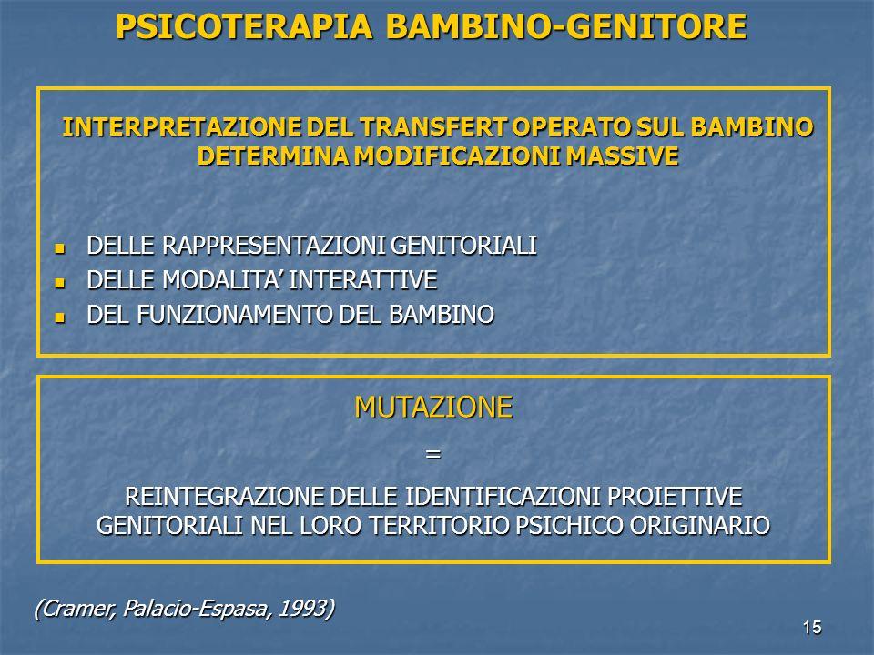 15 INTERPRETAZIONE DEL TRANSFERT OPERATO SUL BAMBINO DETERMINA MODIFICAZIONI MASSIVE DELLE RAPPRESENTAZIONI GENITORIALI DELLE RAPPRESENTAZIONI GENITOR