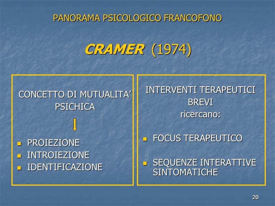 20 CONCETTO DI MUTUALITA' PSICHICA PROIEZIONE PROIEZIONE INTROIEZIONE INTROIEZIONE IDENTIFICAZIONE IDENTIFICAZIONE PANORAMA PSICOLOGICO FRANCOFONO CRA