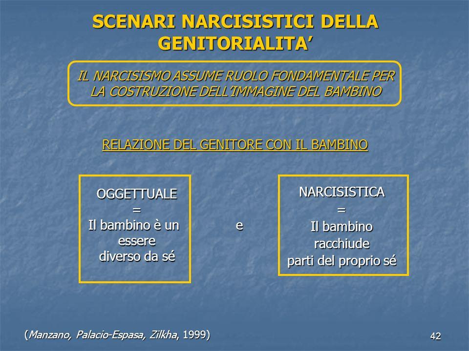 42 SCENARI NARCISISTICI DELLA GENITORIALITA' IL NARCISISMO ASSUME RUOLO FONDAMENTALE PER LA COSTRUZIONE DELL'IMMAGINE DEL BAMBINO RELAZIONE DEL GENITO