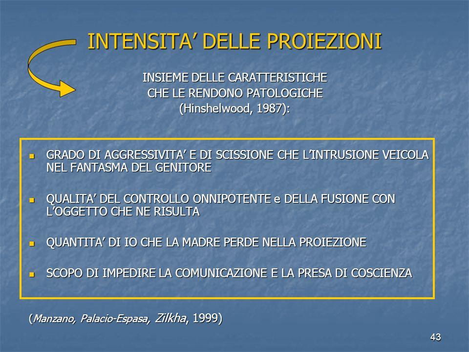 43 INTENSITA' DELLE PROIEZIONI INSIEME DELLE CARATTERISTICHE CHE LE RENDONO PATOLOGICHE (Hinshelwood, 1987): GRADO DI AGGRESSIVITA' E DI SCISSIONE CHE