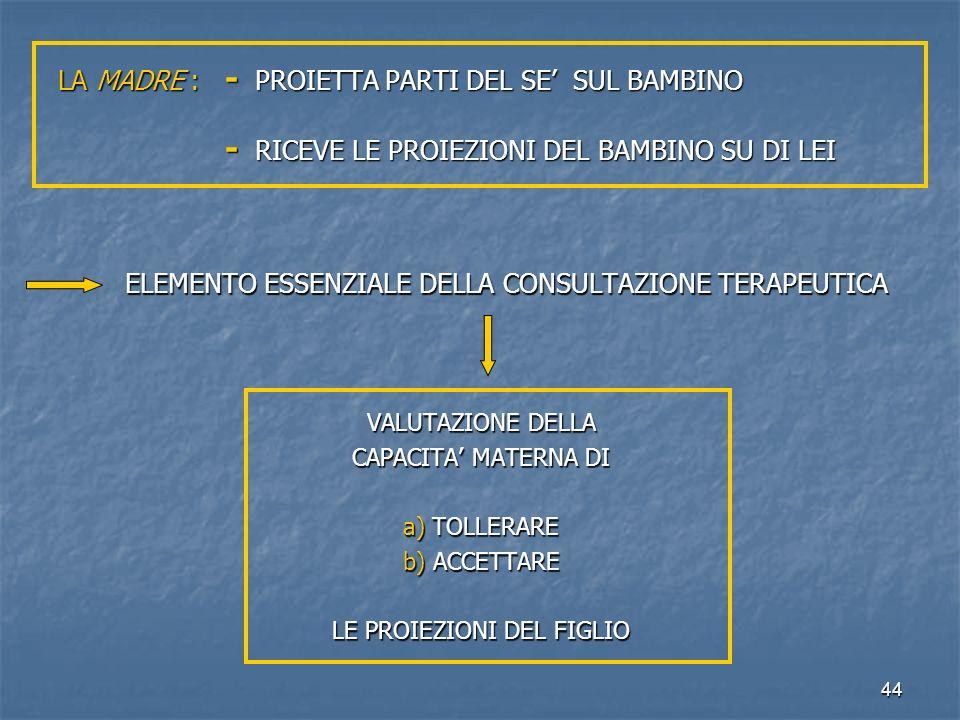 44 LA MADRE : - PROIETTA PARTI DEL SE' SUL BAMBINO - RICEVE LE PROIEZIONI DEL BAMBINO SU DI LEI ELEMENTO ESSENZIALE DELLA CONSULTAZIONE TERAPEUTICA EL
