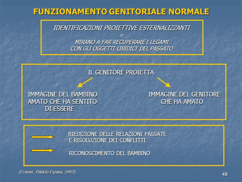 49 FUNZIONAMENTO GENITORIALE NORMALE IDENTIFICAZIONI PROIETTIVE ESTERNALIZZANTI = MIRANO A FAR RECUPERARE I LEGAMI CON GLI OGGETTI LIBIDICI DEL PASSAT
