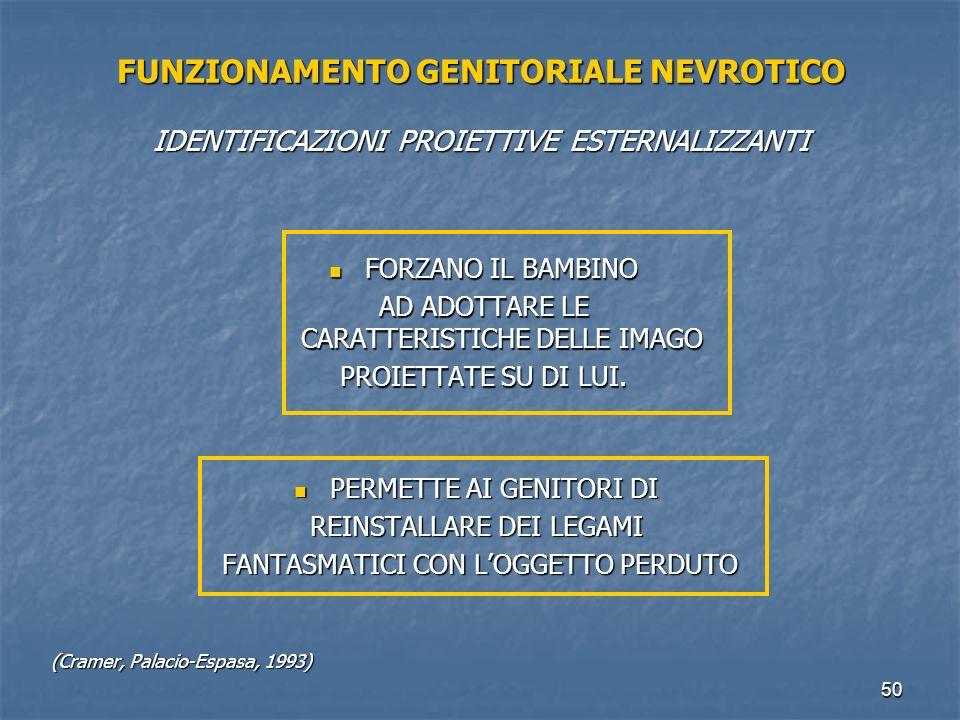 50 FUNZIONAMENTO GENITORIALE NEVROTICO IDENTIFICAZIONI PROIETTIVE ESTERNALIZZANTI FORZANO IL BAMBINO FORZANO IL BAMBINO AD ADOTTARE LE CARATTERISTICHE